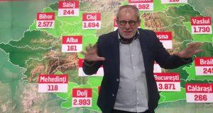 Actorul Florin Busuioc a suferit un stop cardiac la Craiova